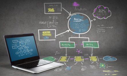O que são Modelos de Governança de TI?