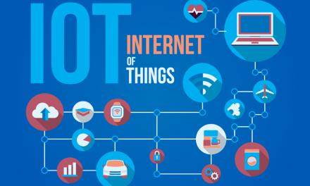 Uma explicação simples sobre Internet das Coisas (IoT)