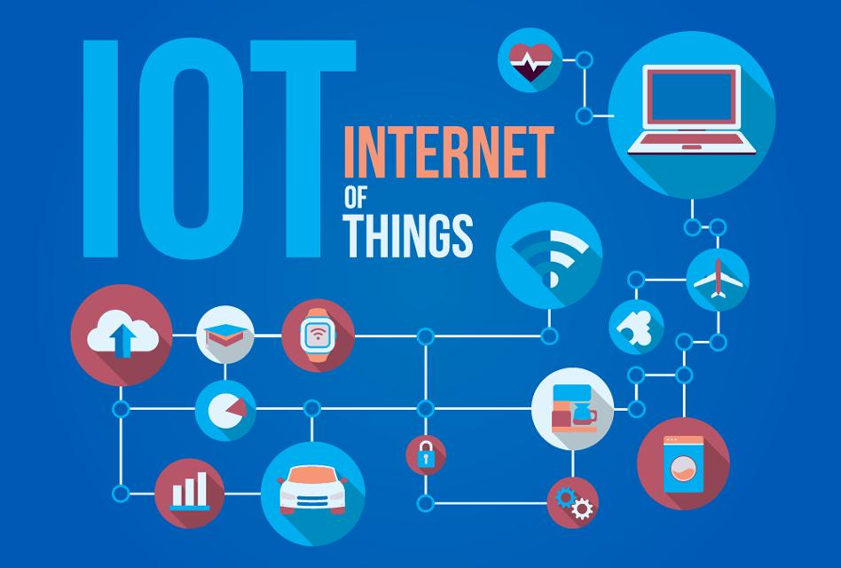 Uma explicação simples sobre Internet das Coisas (IoT ...
